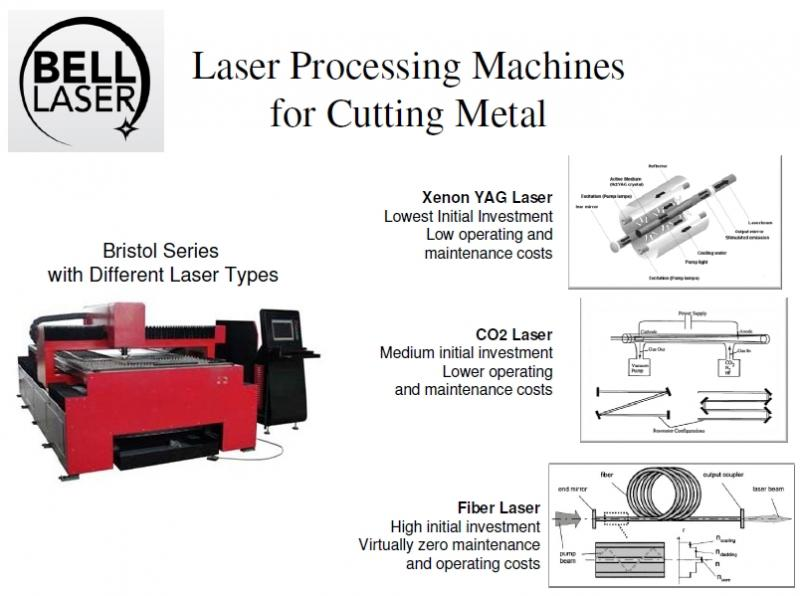 Heavy Duty CO2 Laser Cutting Machine cuts Steel sheet metal