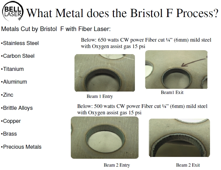 Fiber laser cutting metals samples comparison and observations