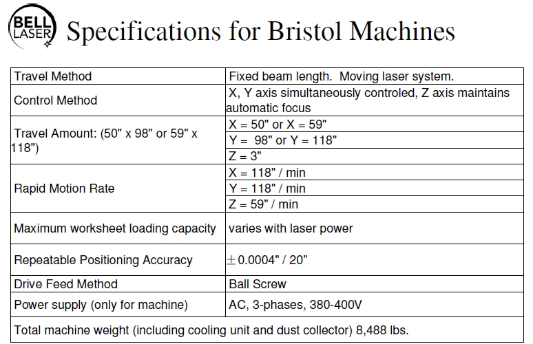 CNC Laser Metal Cutting Machinery Specifications