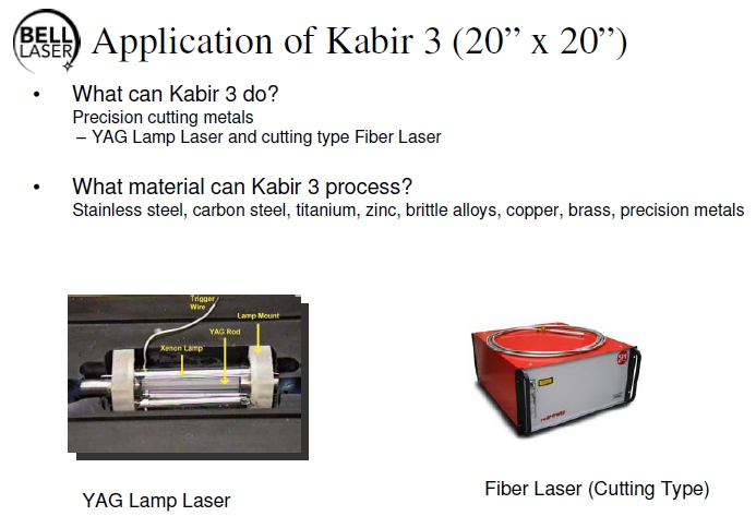 Select Fiber Laser or YAG laser source for CNC laser machine