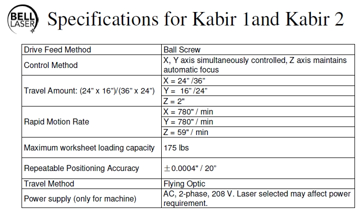 CO2 precision laser machine ball-screw specifications