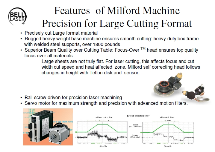 Milford Series CO2 Laser Machine Features