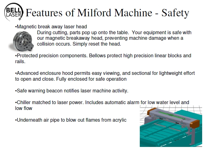 Milford CO2 Lasers Are a Safe Choice